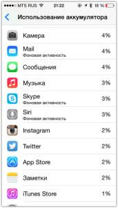 Настройки iPhone в обзор iOS 8