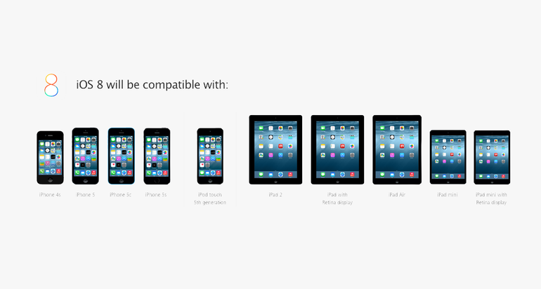 iOS 8 комплектация
