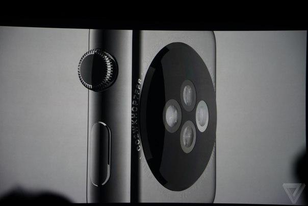 Сканеры и датчики iWatch