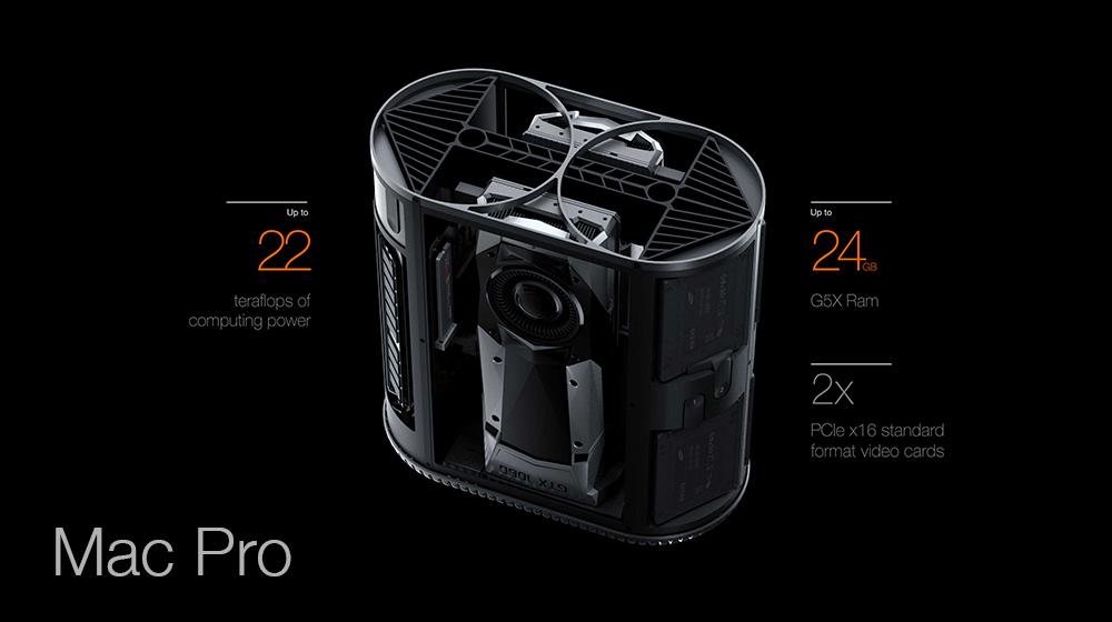 Технические характеристики Mac Pro 2018
