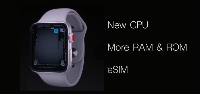 Спецификации и характеристики Apple Watch Series 4