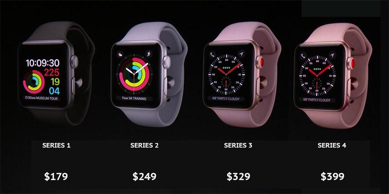 Картинки по запросу apple watch 4