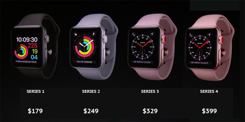Дата выхода и цена Apple Watch Series 4